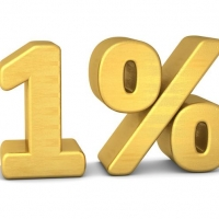 Low 1% Commission Rates For Oshawa